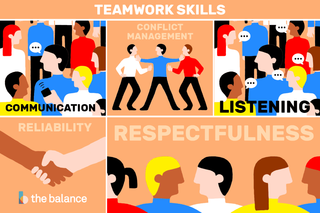 teamwork-skills